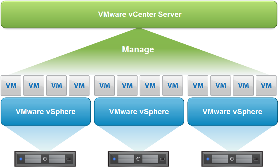 vcenter server and vmware workstation 9