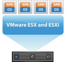 Photo of What is VMware vSphere ESX & ESXi