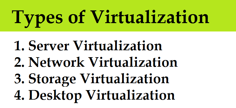 Photo of Types of Virtualization
