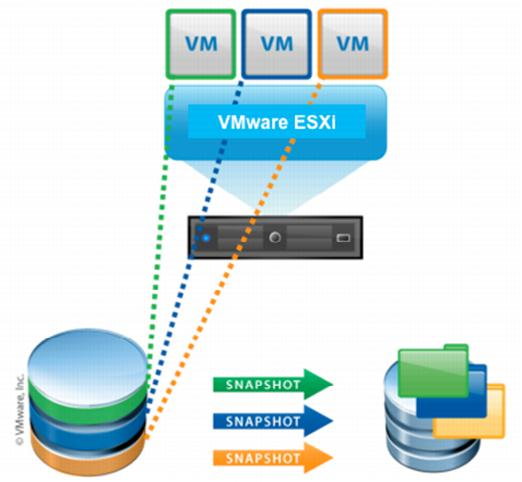 Is there a way to recover deleted snapshot files in VMWare