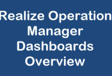 Photo of vRealize Operations Manager Dashboards Overview